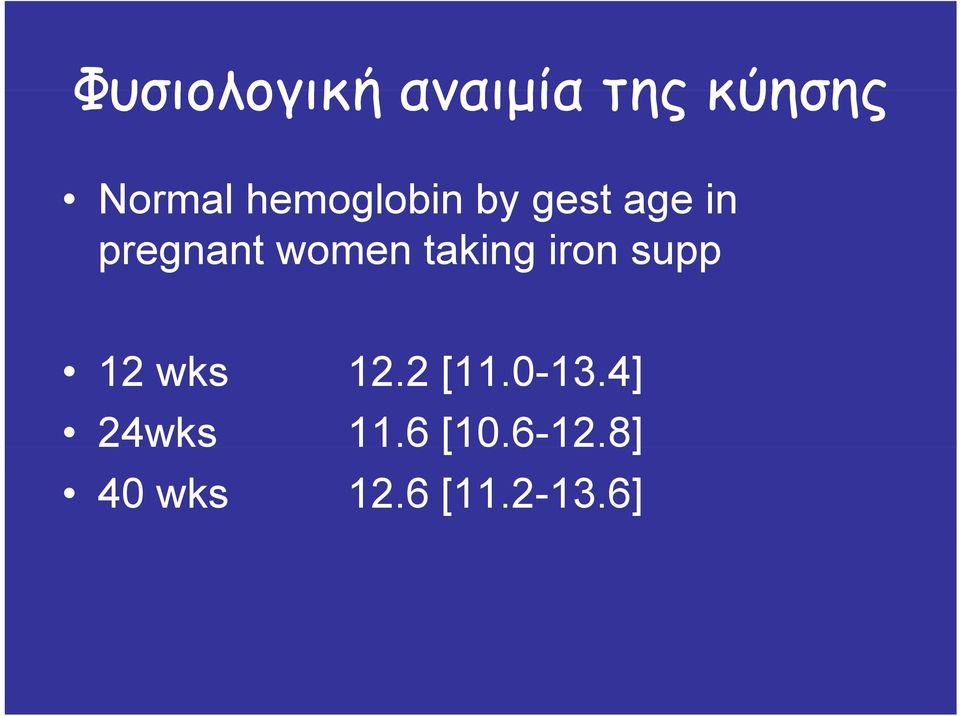 taking iron supp 12 wks 12.22 [11.0-13.