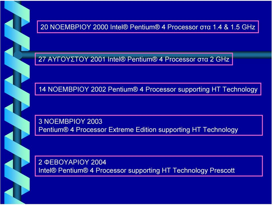 Pentium 4 Processor supporting HT Technology 3 ΝΟΕΜΒΡΙΟΥ 2003 Pentium 4 Processor