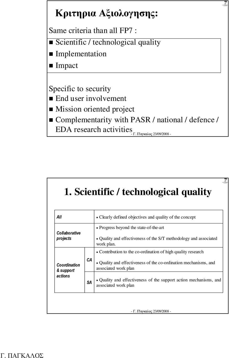 Scientific / technological quality All Collaborative projects Coordination & support actions CA SA Clearly defined objectives and quality of the concept Progress beyond the