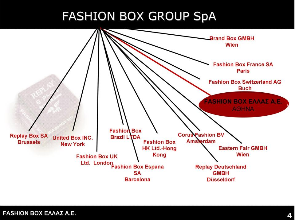 New York Fashion Box Brazil LTDA Fashion Box HK Ltd.-Hong Fashion Box UK Kong Ltd.