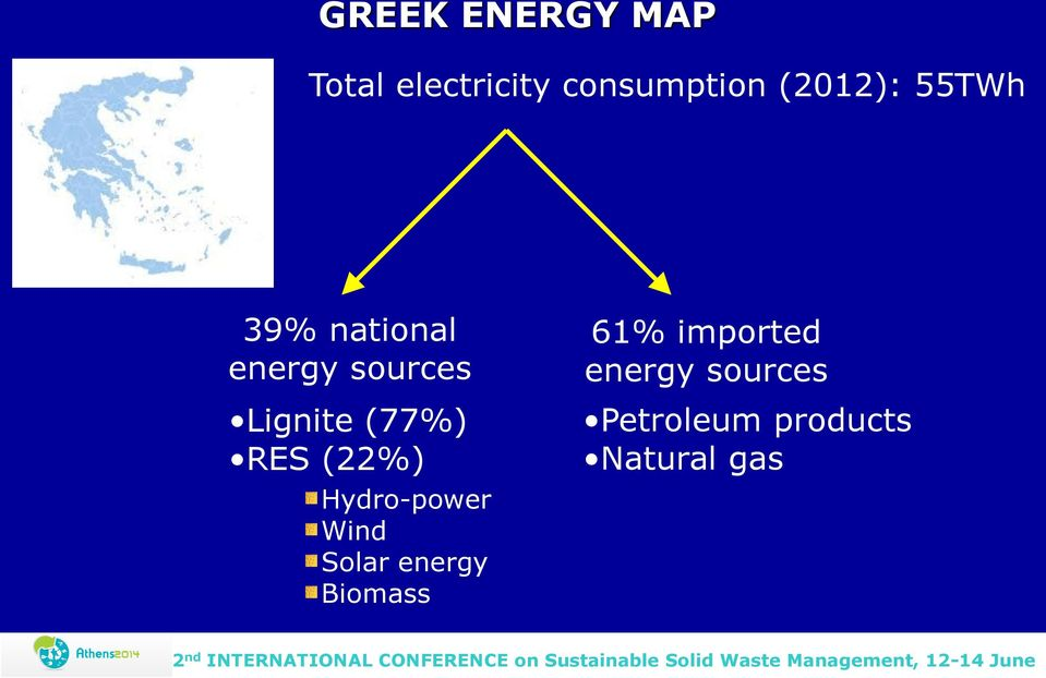 (77%) RES (22%) Hydro-power Wind Solar energy