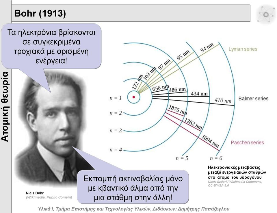 Niels Bohr (Wikimedia, Public domain) Εθπνκπή αθηηλνβνιίαο κόλν κε θβαληηθό άικα