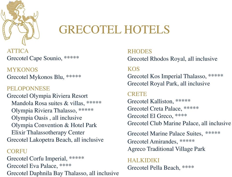Grecotel Daphnila Bay Thalasso, all inclusive RHODES Grecotel Rhodos Royal, all inclusive KOS Grecotel Kos Imperial Thalasso, ***** Grecotel Royal Park, all inclusive CRETE Grecotel Kalliston, *****