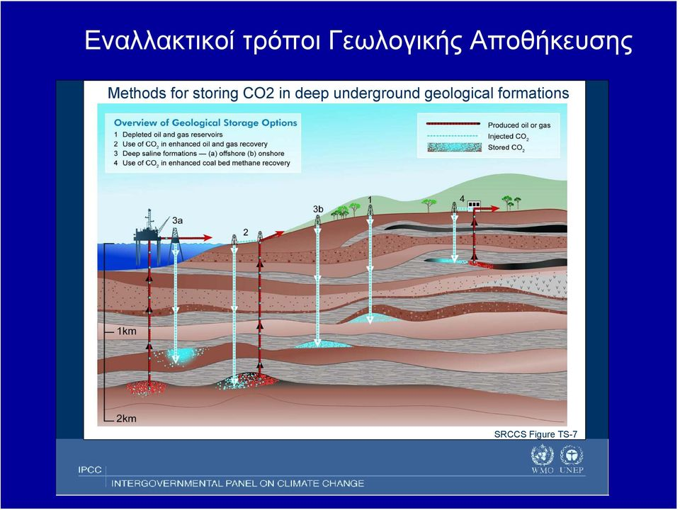 CO2 in deep underground