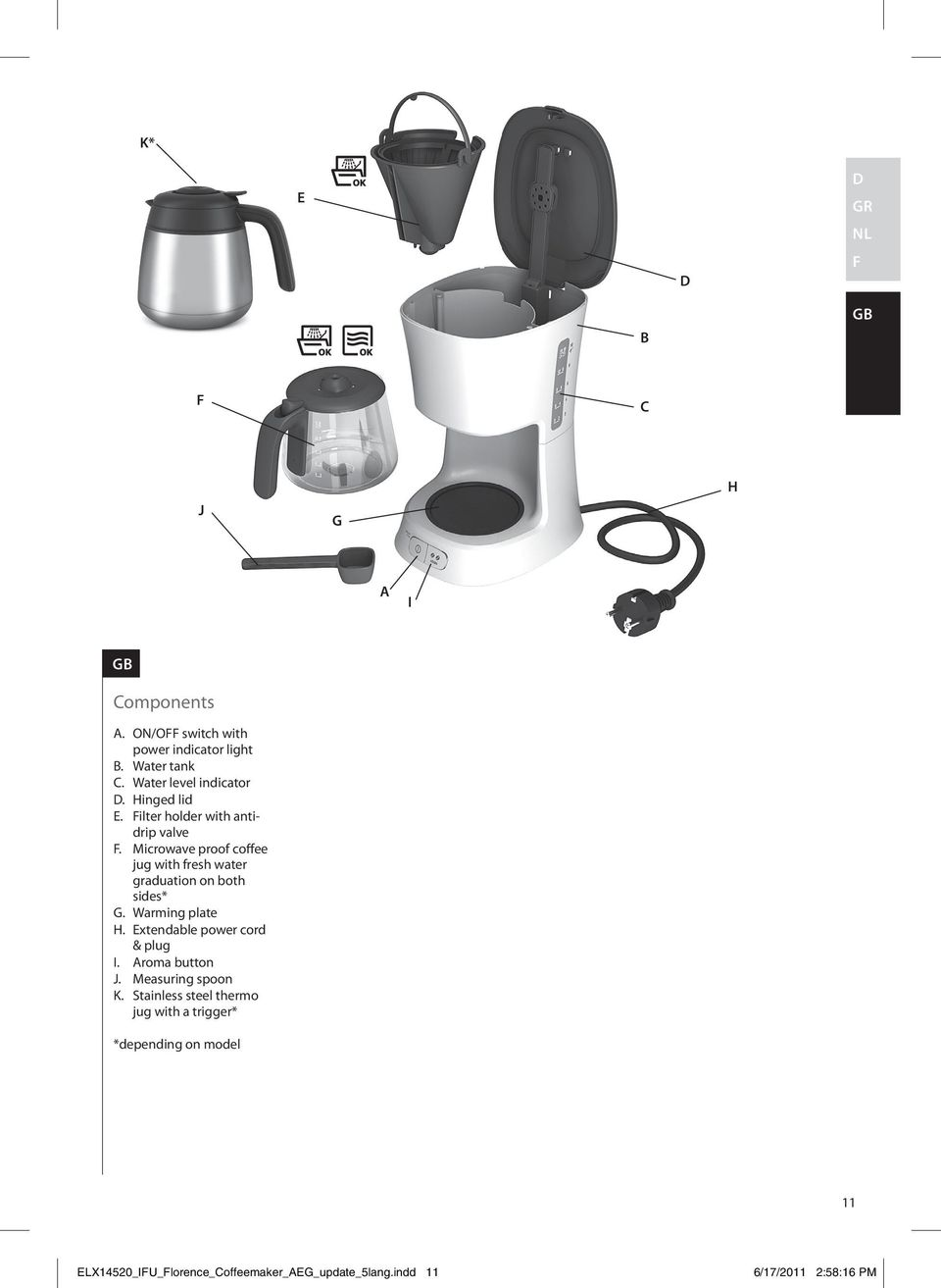 Microwave proof coffee jug with fresh water graduation on both sides* G. Warming plate H. Extendable power cord & plug I.