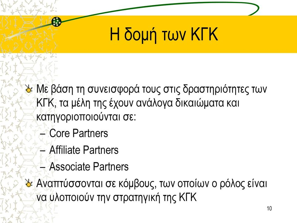 Core Partners Affiliate Partners Associate Partners Αναπτύσσονται σε