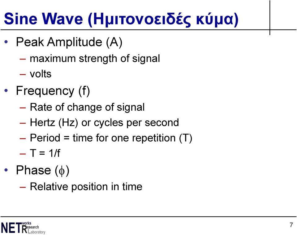 signal Hertz (Hz) or cycles per second Period = time for