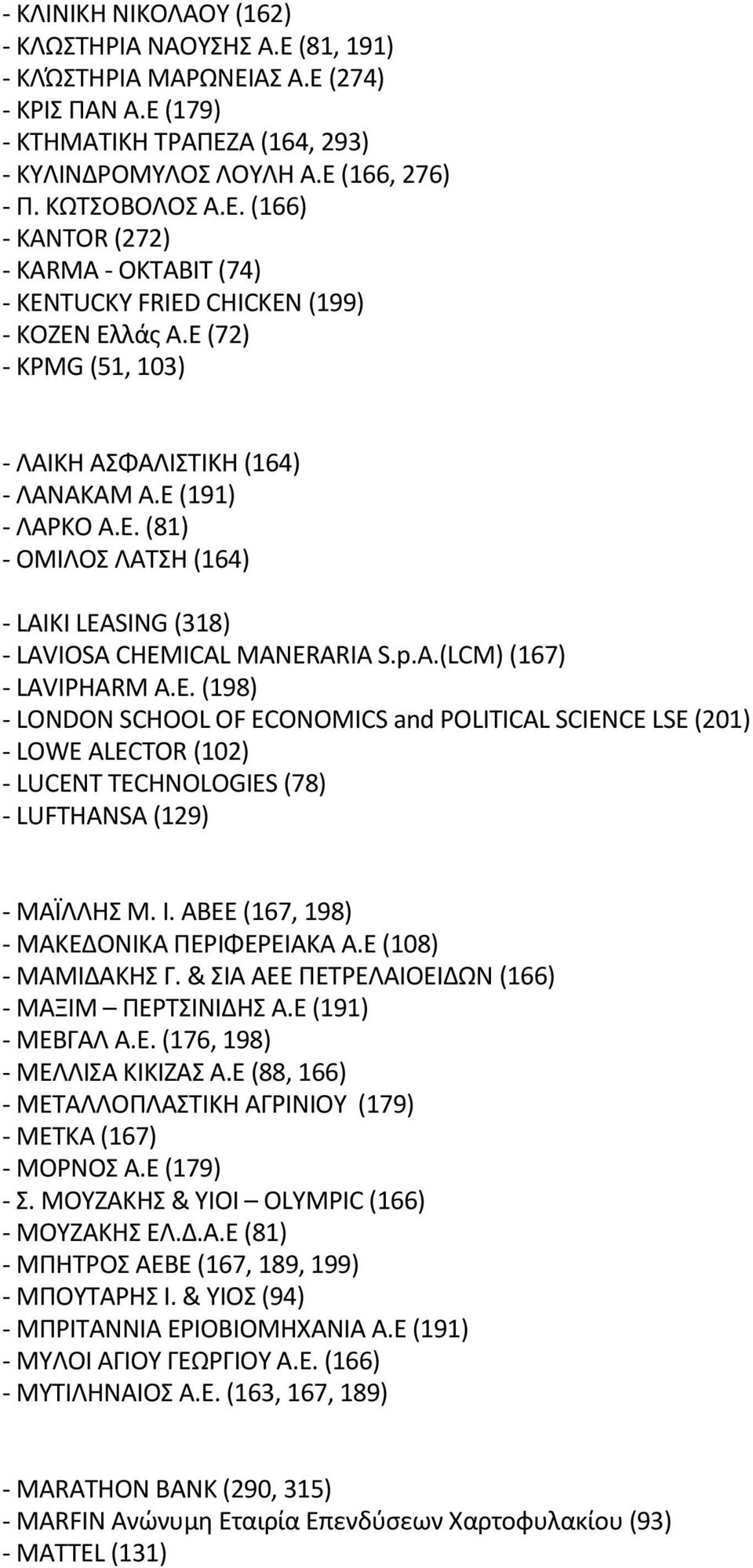 SING (318) LAVIΟSA CHEMICAL MANERARIA S.p.A.(LCM) (167) LAVIPHARM A.E. (198) LΟNDΟN SCHΟΟL ΟF ECΟNΟMICS and PΟLITICAL SCIENCE LSE (201) LOWE ALECTOR (102) LUCENT TECHNΟLΟGIES (78) LUFTHANSA (129) ΜΑΪΛΛΗΣ Μ.