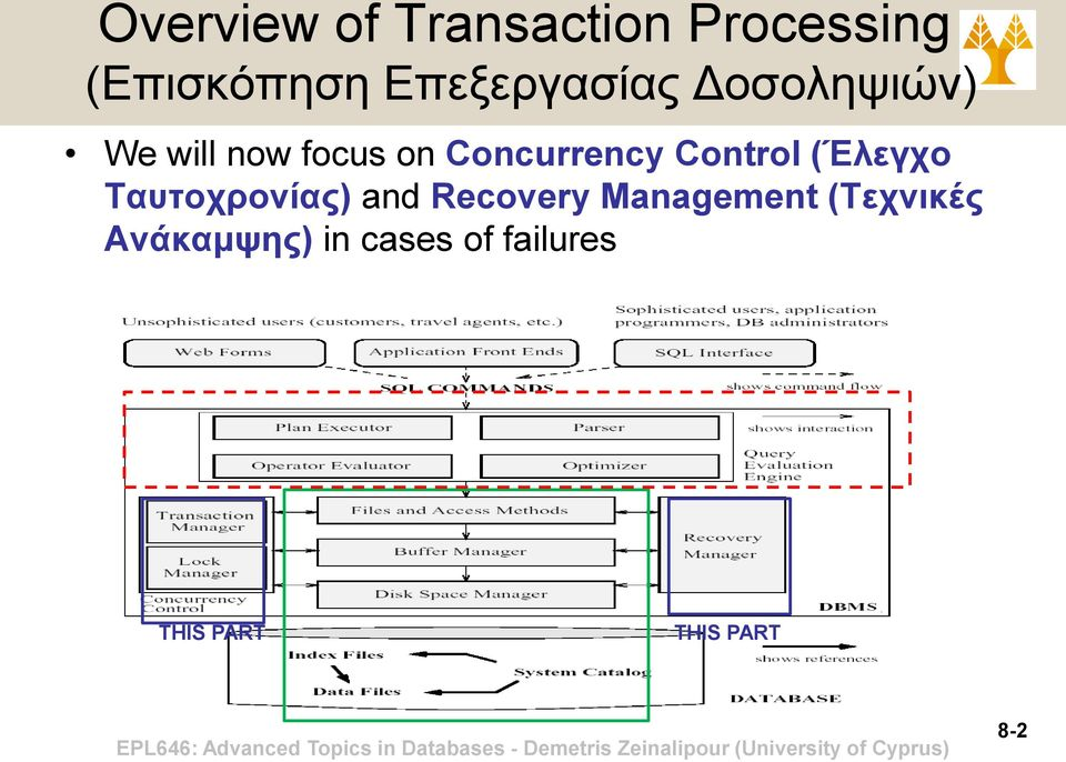 Concurrency Control (Έλεγχο Ταυτοχρονίας) and Recovery