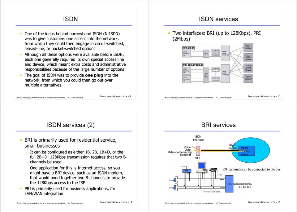 large number of options The goal of ISDN was to provide one plug into the network, from which you could then go out over multiple alternatives.