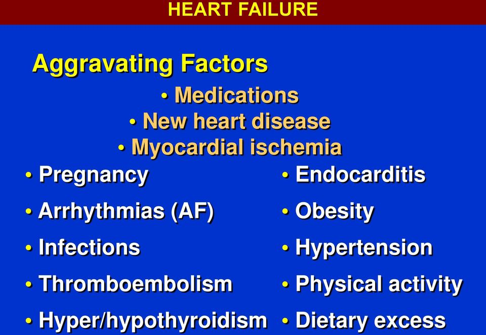 Arrhythmias (AF) Infections Thromboembolism