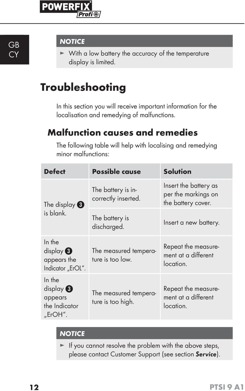 Malfunction causes and remedies The following table will help with localising and remedying minor malfunctions: Defect Possible cause Solution The display is blank.