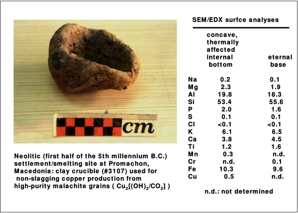 ) settlement/smelting site at Promachon, Macedonia: clay crucible (#3107) used for non-slagging copper production from
