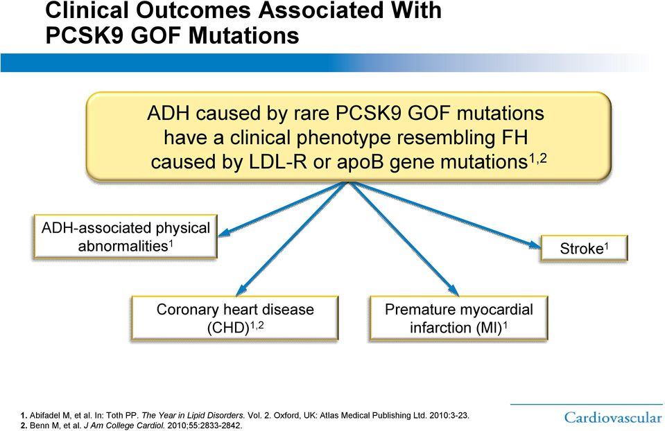 heart disease (CHD) 1,2 Premature myocardial infarction (MI) 1 1. Abifadel M, et al. In: Toth PP.