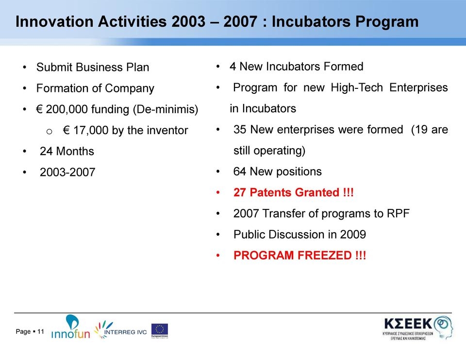 High-Tech Enterprises in Incubators 35 New enterprises were formed (19 are still operating) 64 New
