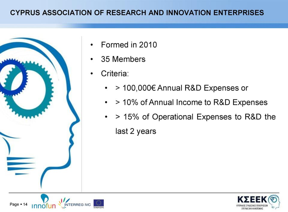 100,000 Annual R&D Expenses or > 10% of Annual Income to