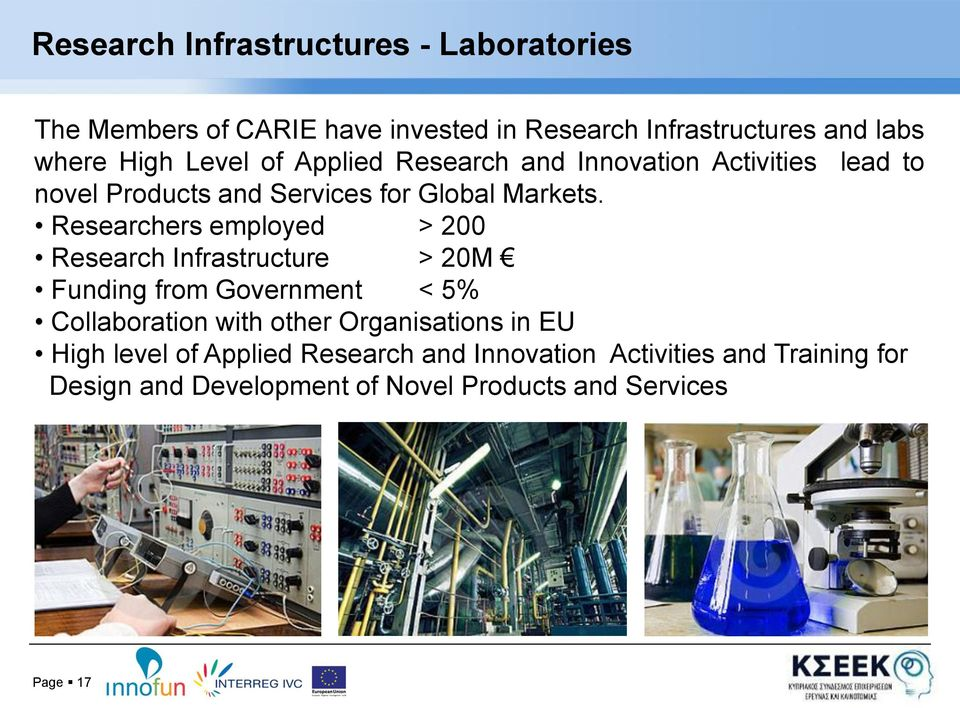 Researchers employed > 200 Research Infrastructure > 20Μ Funding from Government < 5% Collaboration with other Organisations