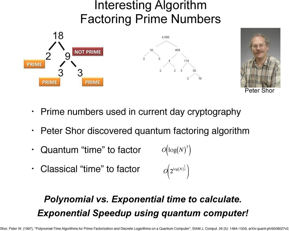 Polynomial vs. Exponential time to calculate. Exponential Speedup using quantum computer Shor, Peter W.