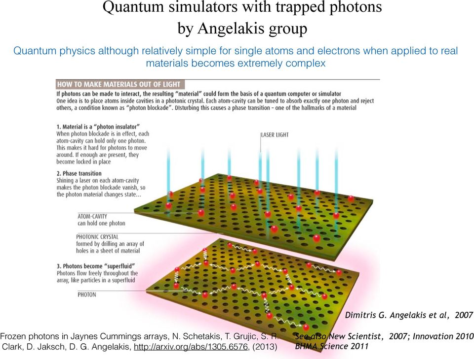 Angelakis et al, 2007 Frozen photons in Jaynes Cummings arrays, N. Schetakis, T. Grujic, S. R. Clark, D.
