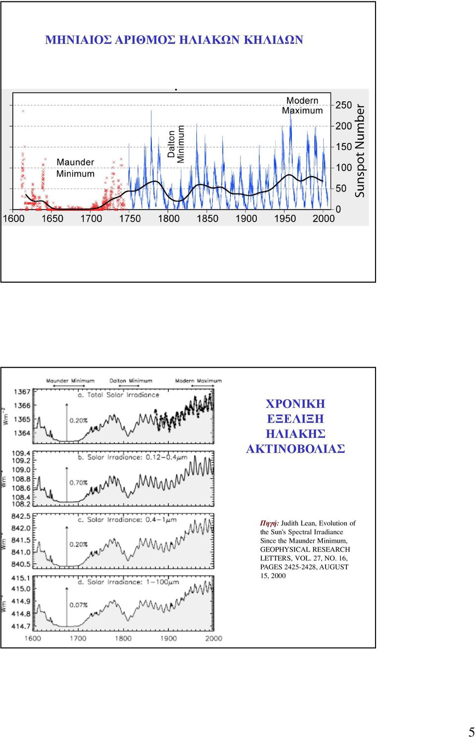 Spectral Irradiance Since the Maunder Minimum, GEOPHYSICAL