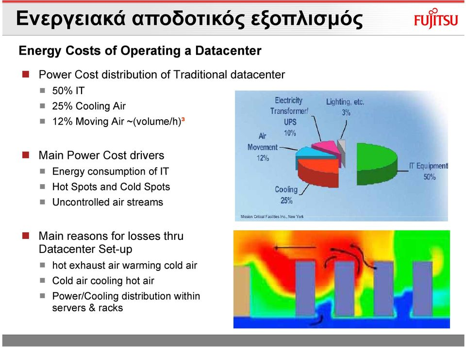 consumption of IT Hot Spots and Cold Spots Uncontrolled air streams Main reasons for losses thru