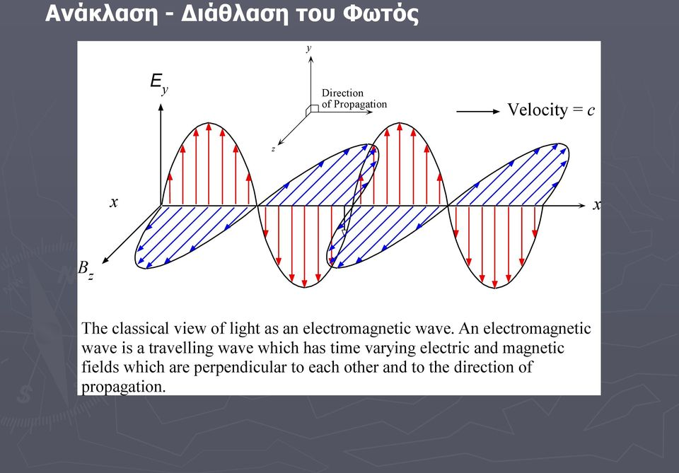 An electromagnetic wave is a travelling wave which has time varying electric