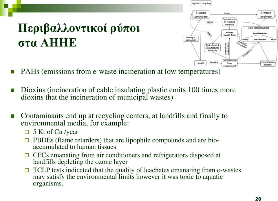 (flame retarders) that are lipophile compounds and are bioaccumulated to human tissues CFCs emanating from air conditioners and refrigerators disposed at landfills