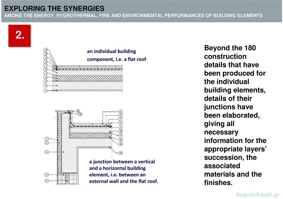 Beyond the 180 construction details that have been produced for the individual building elements, details