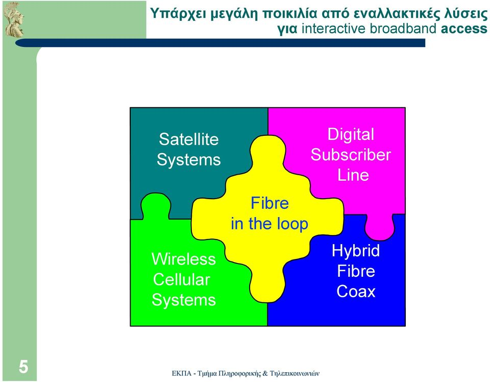 Satellite Systems Wireless Cellular Systems