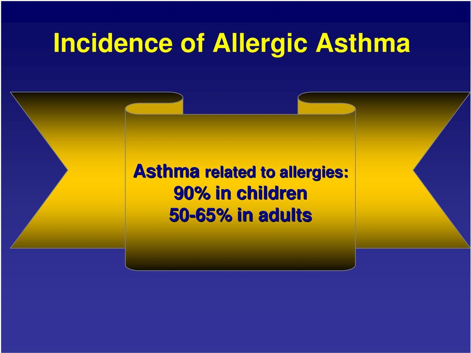allergies: Asthma 90% in