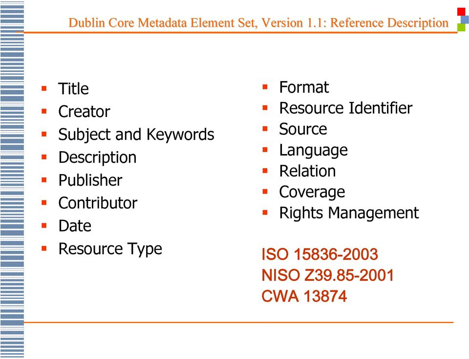 Description Publisher Contributor Date Resource Type Format Resource