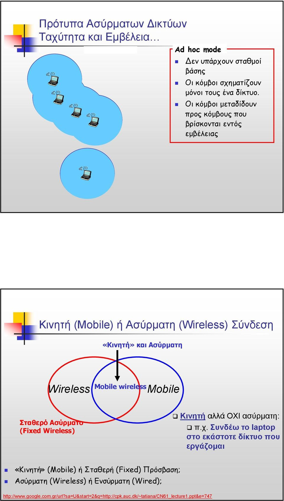 Mobile wireless Mobile Σταθερό Ασύρµατο (Fixed Wireless) Κινητή αλλά ΟΧΙ ασύρµατη: π.χ.