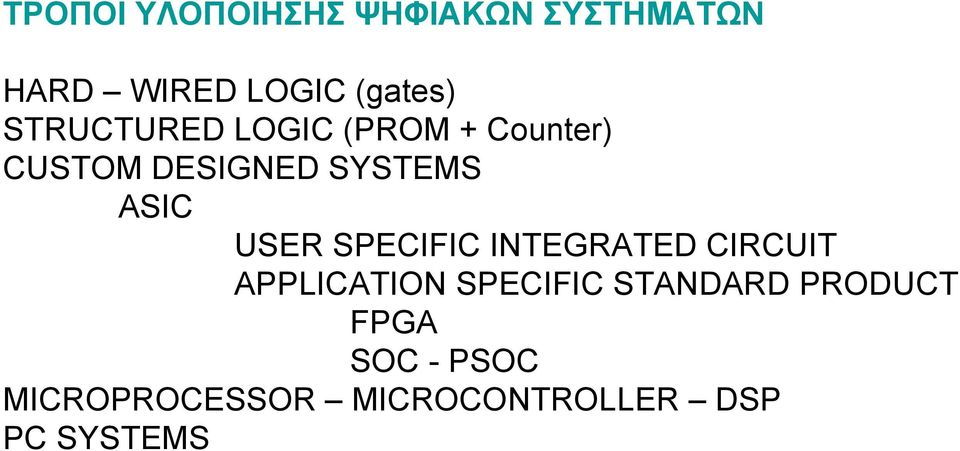 USER SPECIFIC INTEGRATED CIRCUIT APPLICATION SPECIFIC STANDARD