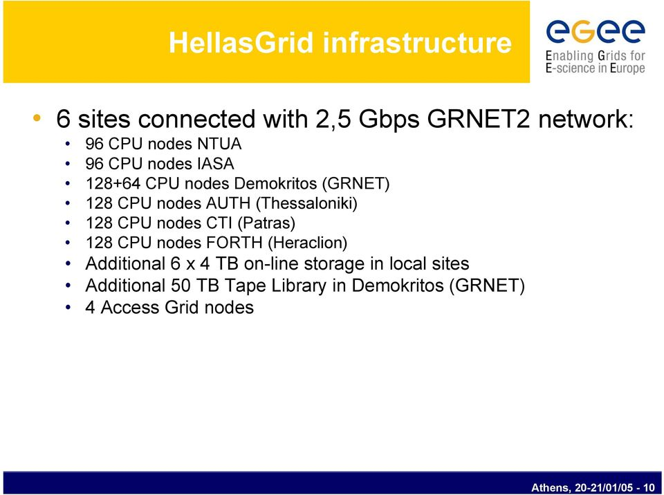 nodes CTI (Patras) 128 CPU nodes FORTH (Heraclion) Additional 6 x 4 TB on-line storage in local