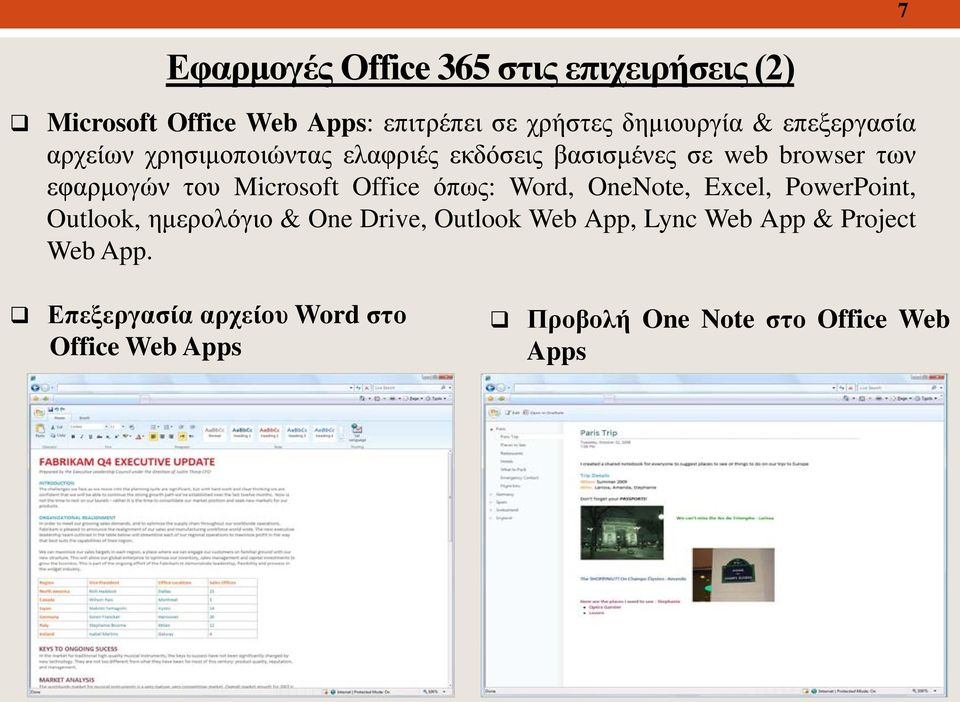 Microsoft Office όπως: Word, OneNote, Excel, PowerPoint, Outlook, ημερολόγιο & One Drive, Outlook Web