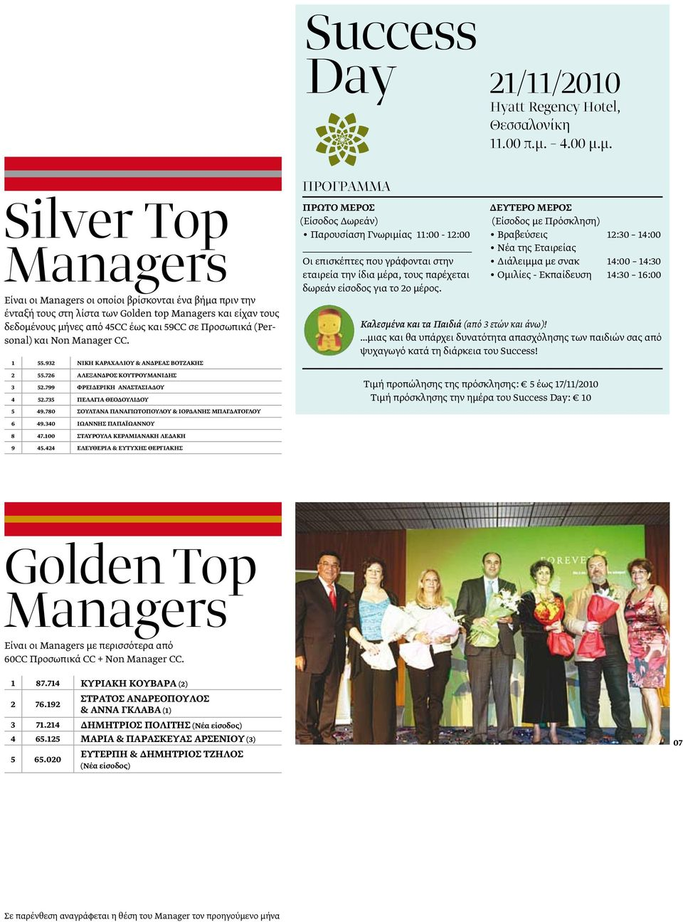 µ. Silver Τop Managers Είναι οι Managers οι οποίοι βρίσκονται ένα βήµα πριν την ένταξή τους στη λίστα των Golden top Managers και είχαν τους δεδοµένους µήνες από 45CC έως και 59CC σε Προσωπικά