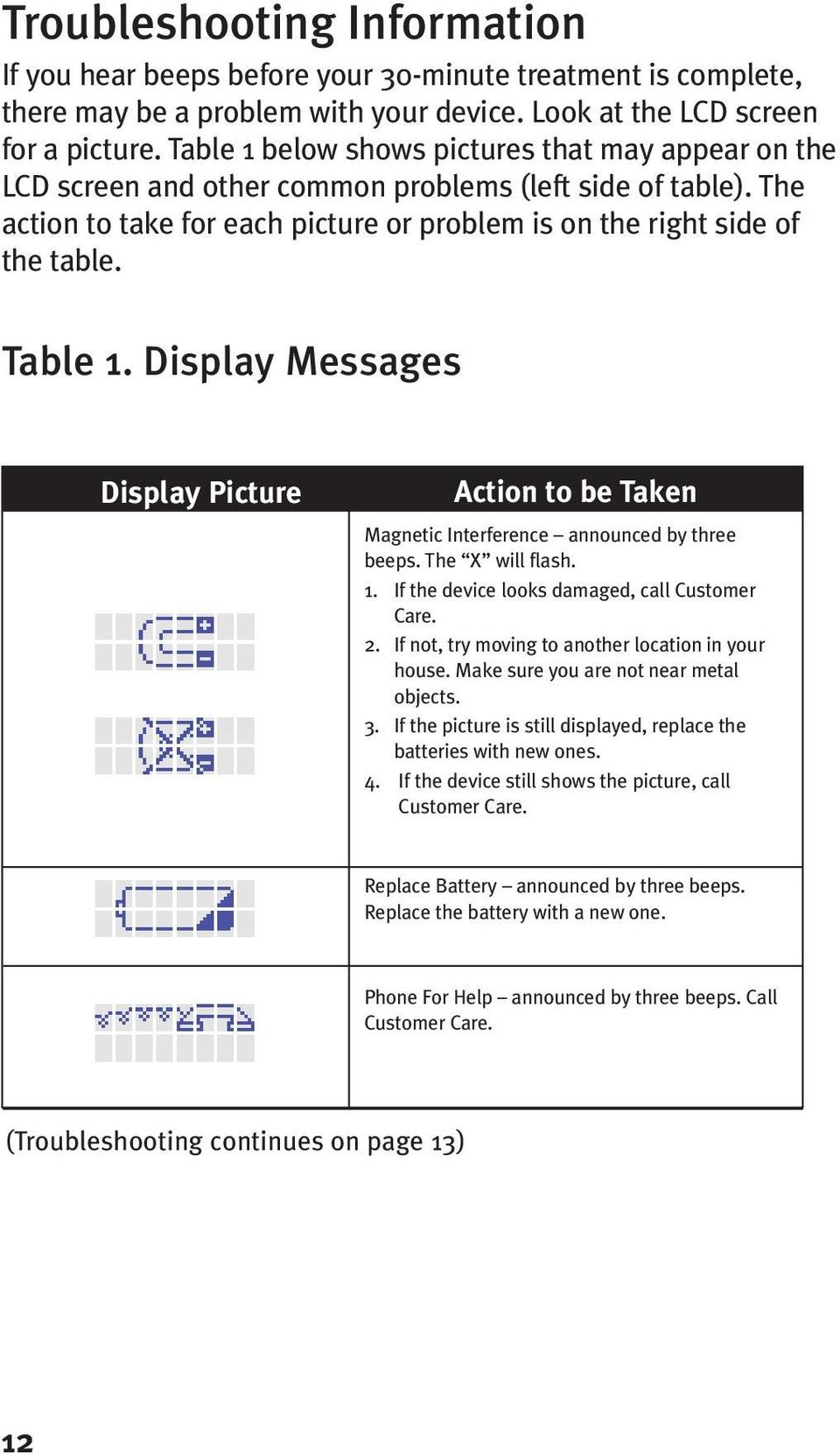Table 1. Display Messages Display Picture Action to be Taken Magnetic Interference announced by three beeps. The X will flash. 1. If the device looks damaged, call Customer Care. 2.