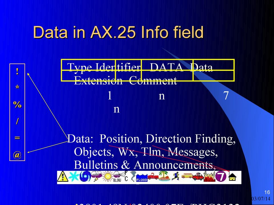 n / = @ Data: Position, Direction Finding, Objects,