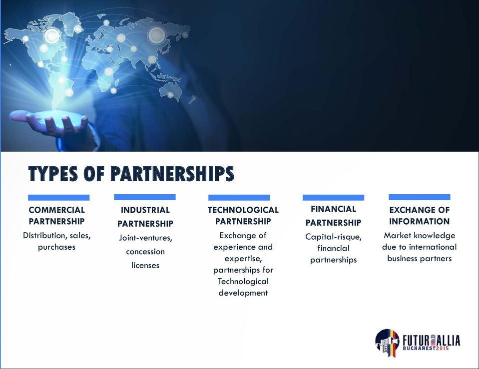 experience and expertise, partnerships for Technological development FINANCIAL PARTNERSHIP