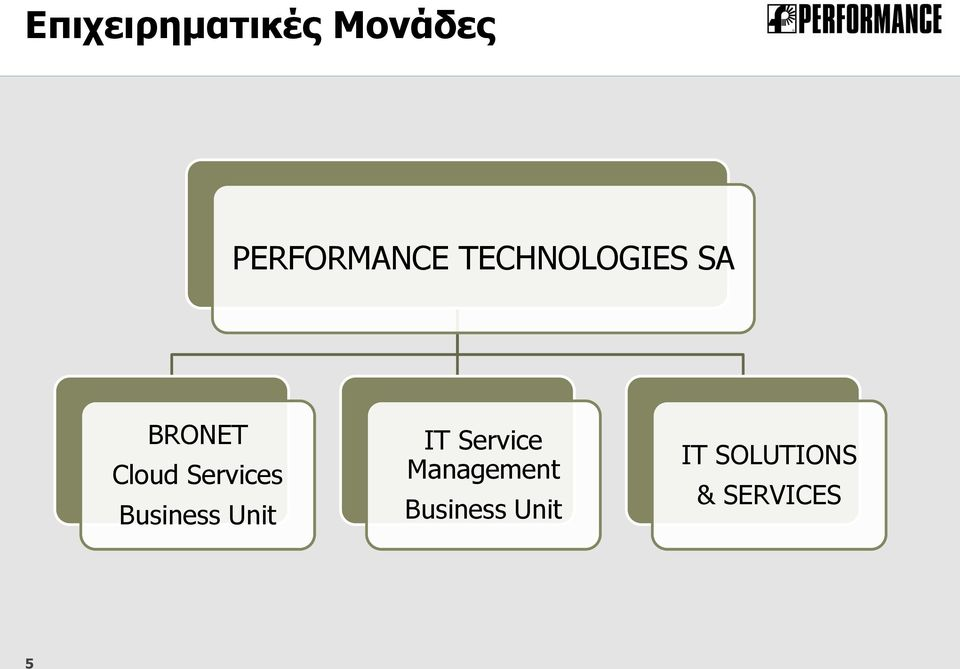 Business Unit IT Service Management