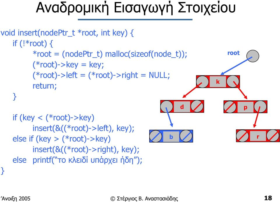 (*root)->right = NULL; return; } k root } if (key < (*root)->key) insert(&((*root)->left), key); else