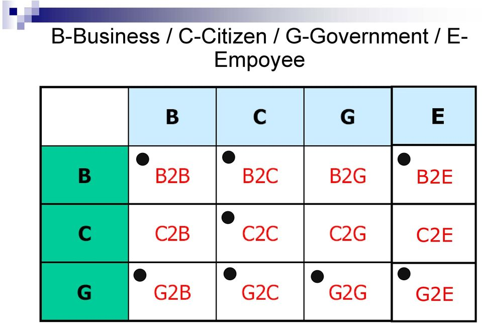 G-Government /
