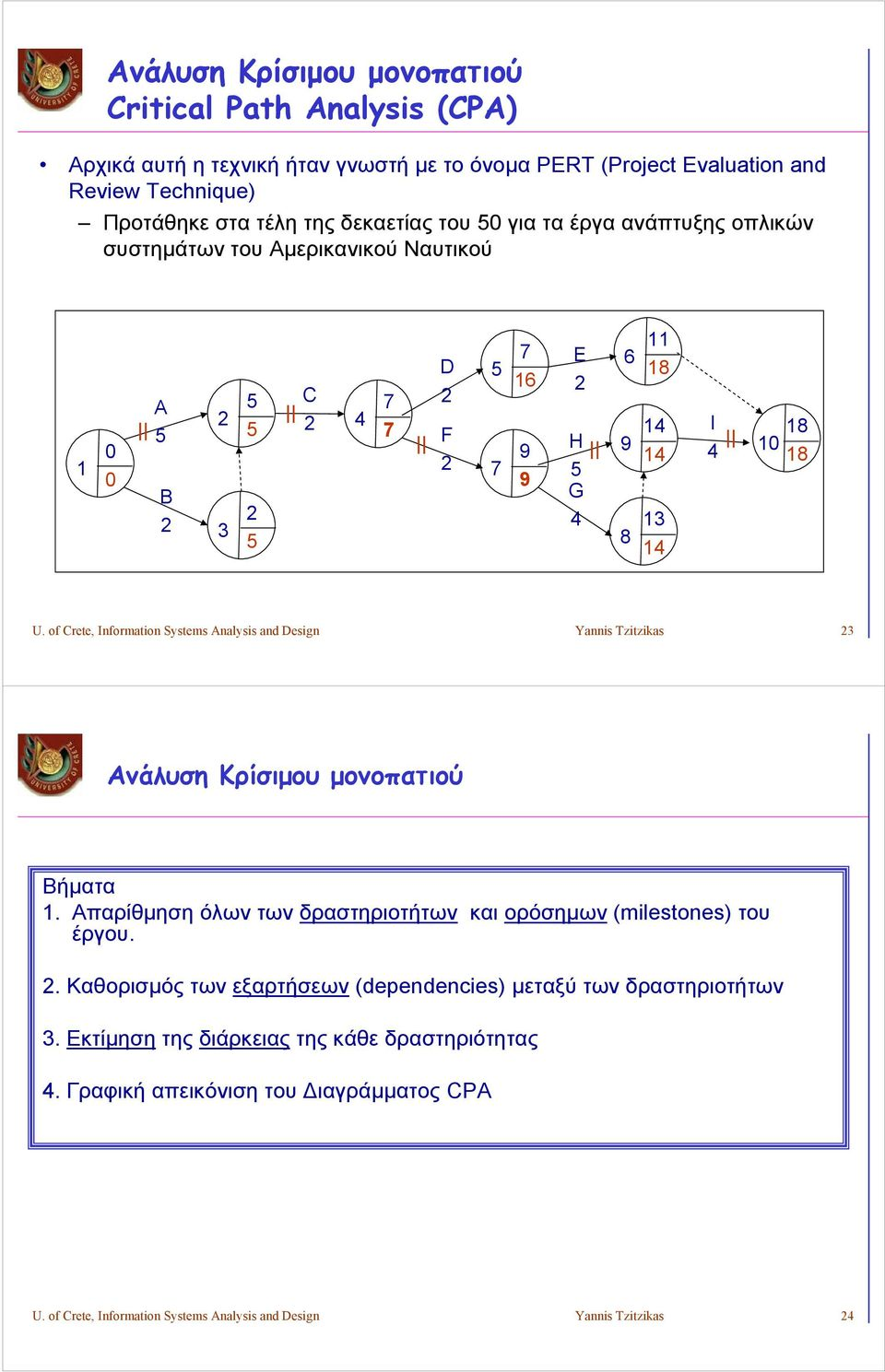 of rete, Information Systems Analysis and esign Yannis Tzitzikas Ανάλυση Κρίσιμου μονοπατιού Βήματα 1. Απαρίθμηση όλων των δραστηριοτήτων και ορόσημων (milestones) του έργου.
