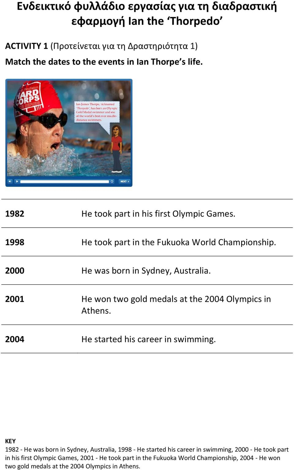 2001 He won two gold medals at the 2004 Olympics in 2004 He started his career in swimming.