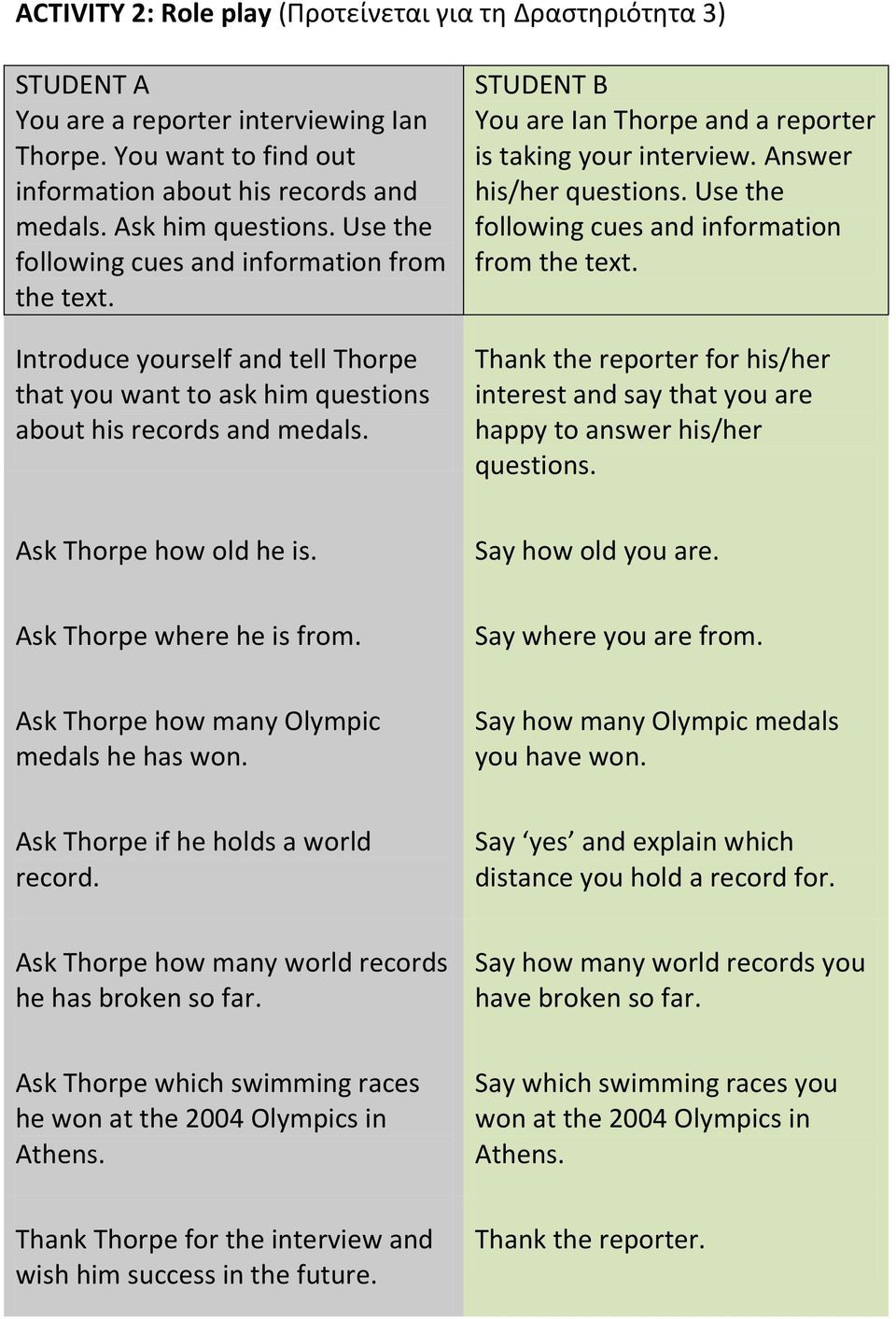 STUDENT B You are Ian Thorpe and a reporter is taking your interview. Answer his/her questions. Use the following cues and information from the text.