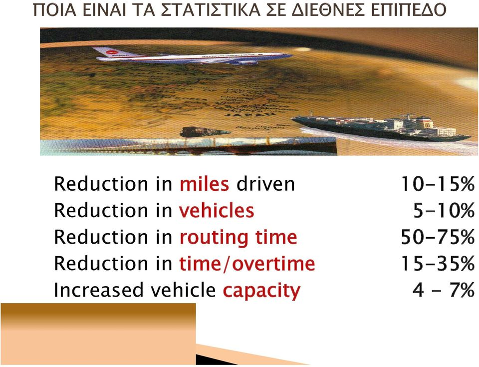 in routing time 50-75% Reduction in