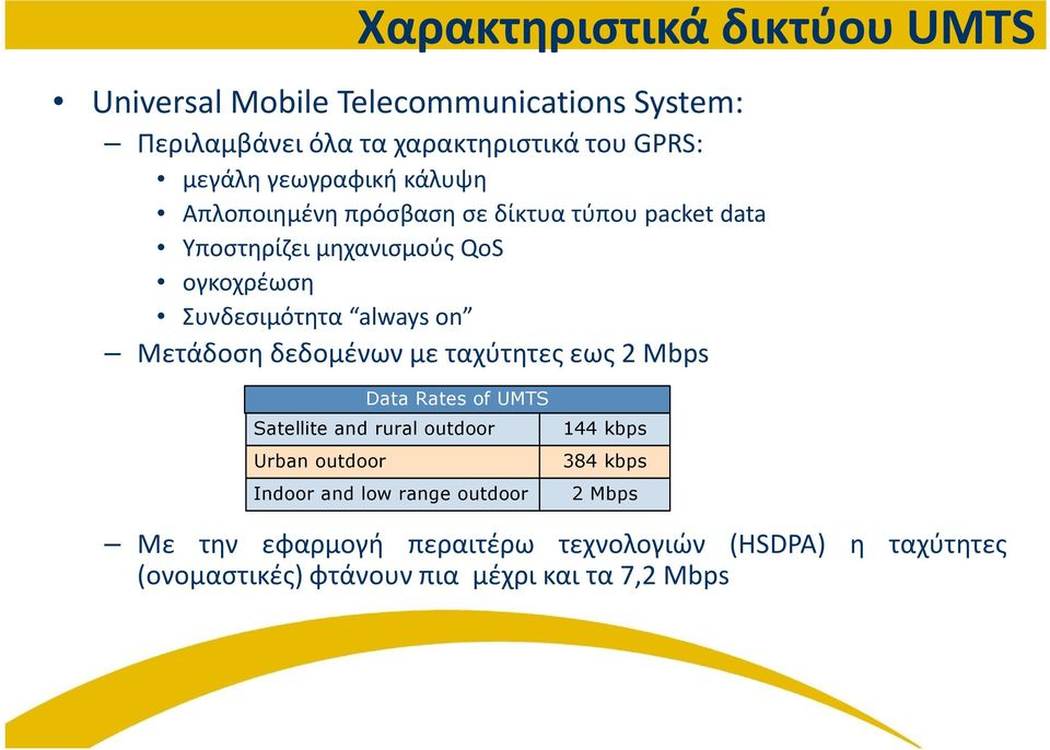 on Μετάδοση δεδομένων με ταχύτητες εως 2 Mbps Data Rates of UMTS Satellite and rural outdoor Urban outdoor Indoor and low range