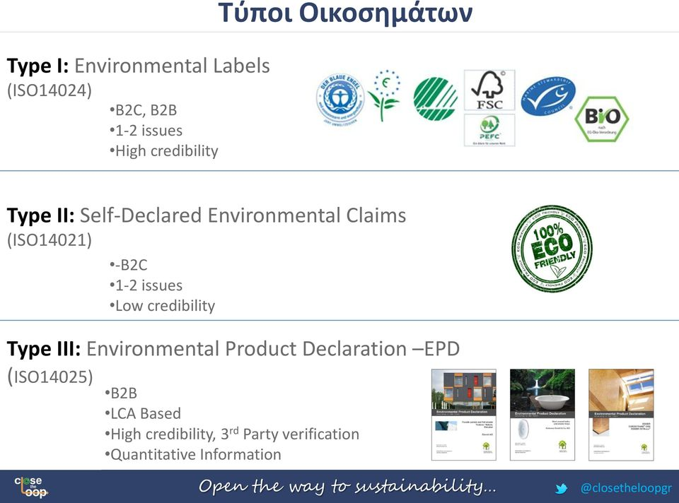 III: Environmental Product Declaration EPD (ISO14025) -B2C 1-2 issues Low
