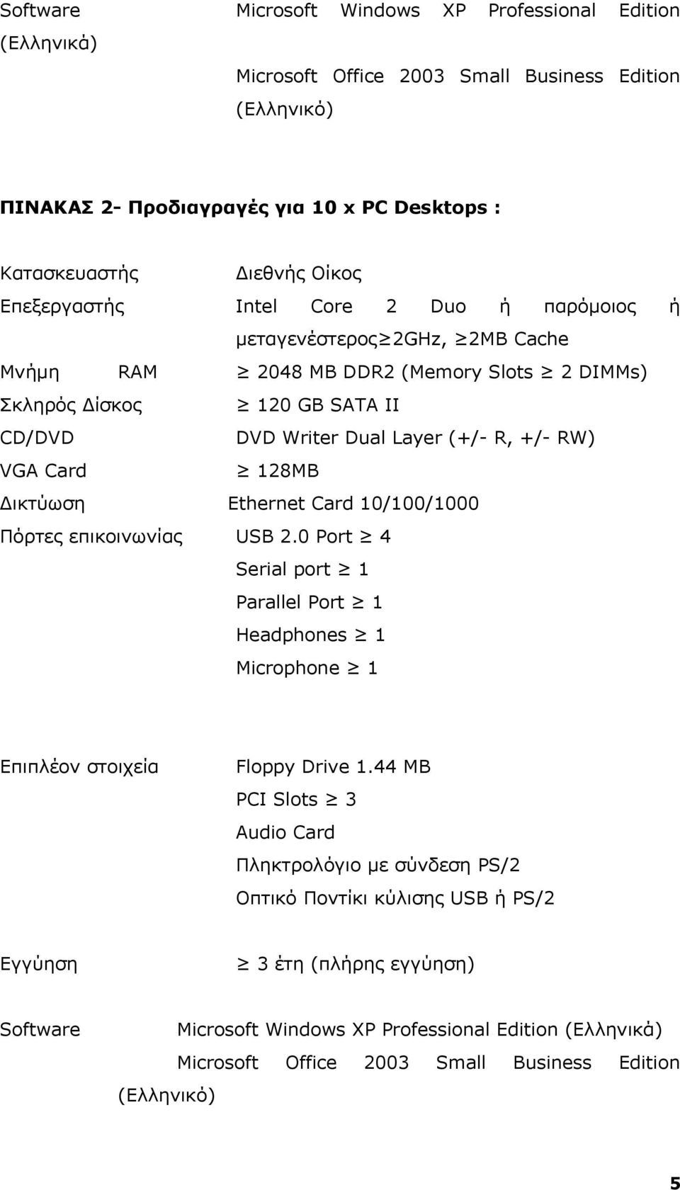 Card 128MB Δικτύωση Ethernet Card 10/100/1000 Πόρτες επικοινωνίας USB 2.0 Port 4 Serial port 1 Parallel Port 1 Headphones 1 Microphone 1 Επιπλέον στοιχεία Floppy Drive 1.
