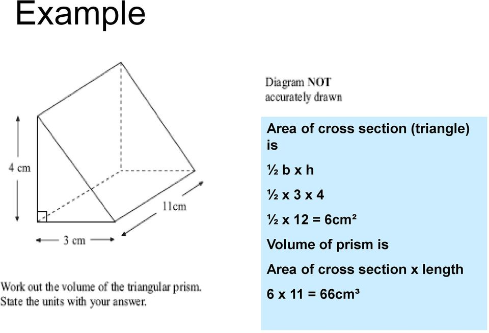 x 12 = 6cm² Volume of prism is